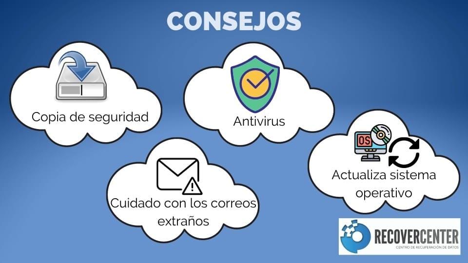 Consejos para prevenir un ransomware
