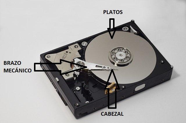 Partes físicas para saber qué es un disco duro